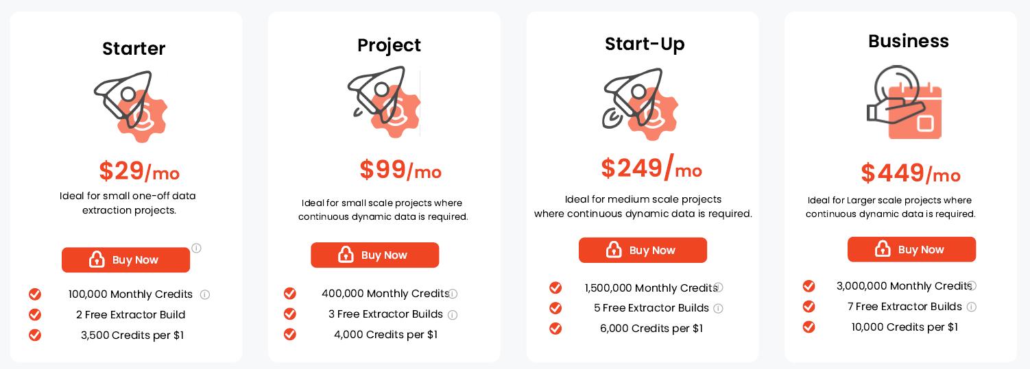 webautomation.io price plans